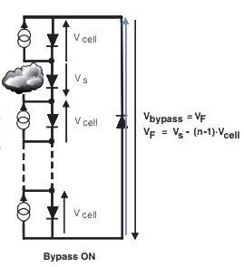 Solar Bypass Diode Guide: This Is What You Should Know About