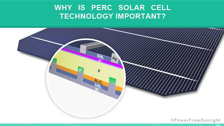 Why Is Perc Solar Cell Technology Important Power From